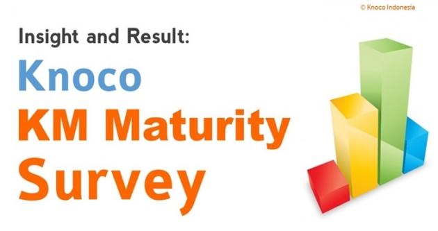 Teknologi dan Budaya: Insight dari Knoco KM Maturity Survey
